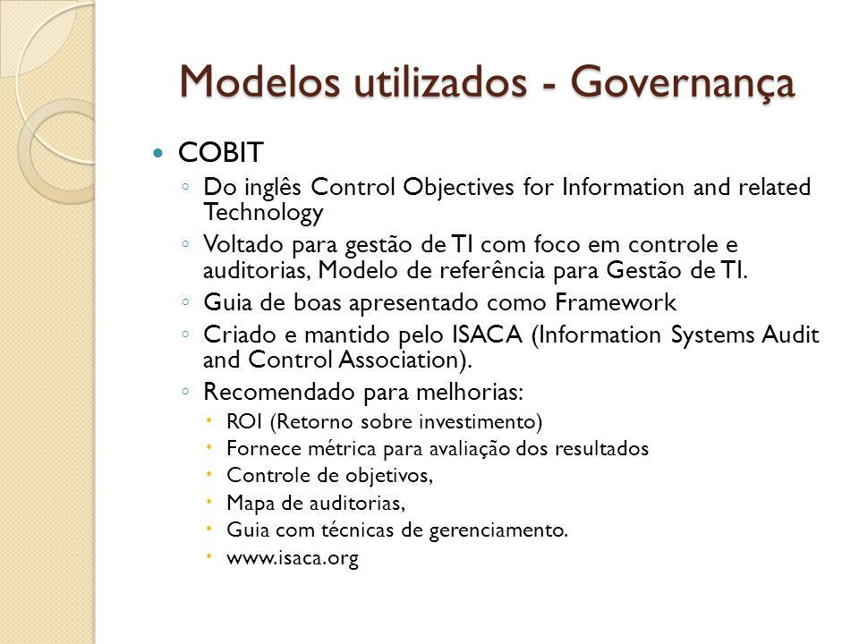 Modelos utilizados - Governança COBIT Do inglês Control Objectives for Information and related Technology Voltado para gestão de TI com foco em contro