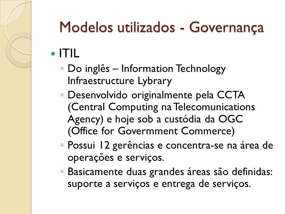 Modelos utilizados - Governança ITIL Do inglês – Information Technology Infraestructure Lybrary Desenvolvido originalmente pela CCTA (Central Computin