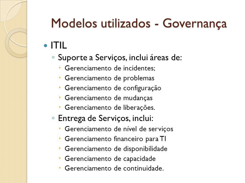 Modelos utilizados - Governança ITIL Suporte a Serviços, inclui áreas de: Gerenciamento de incidentes; Gerenciamento de problemas Gerenciamento de con