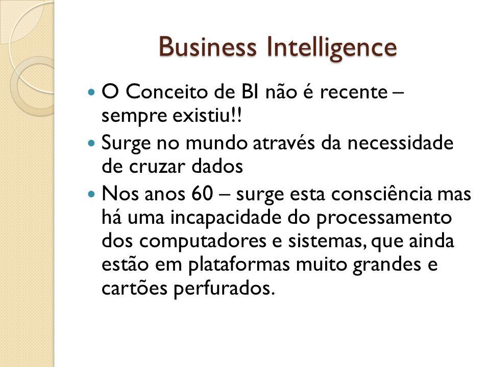 Business Intelligence O Conceito de BI não é recente – sempre existiu!! Surge no mundo através da necessidade de cruzar dados Nos anos 60 – surge esta