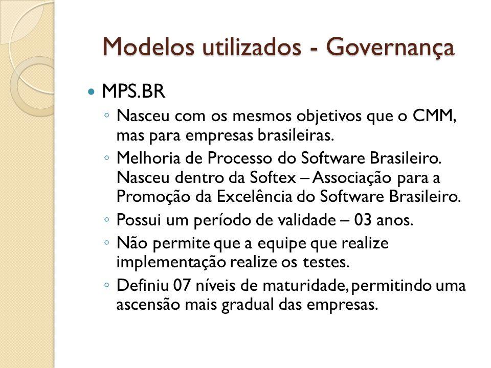 Modelos utilizados - Governança MPS.BR Nasceu com os mesmos objetivos que o CMM, mas para empresas brasileiras. Melhoria de Processo do Software Brasi