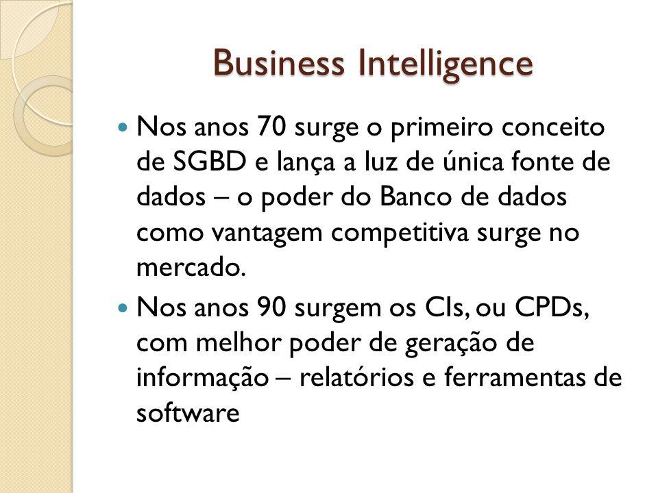 Business Intelligence Nos anos 70 surge o primeiro conceito de SGBD e lança a luz de única fonte de dados – o poder do Banco de dados como vantagem co