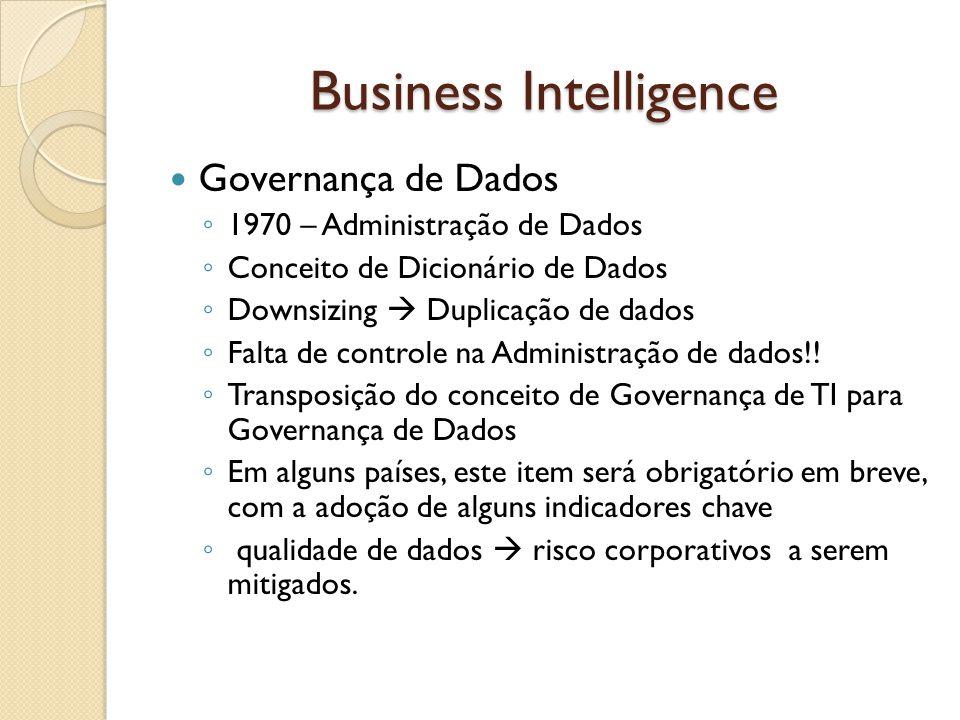 Business Intelligence Governança de Dados 1970 – Administração de Dados Conceito de Dicionário de Dados Downsizing Duplicação de dados Falta de contro