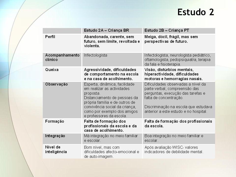 Estudo 2