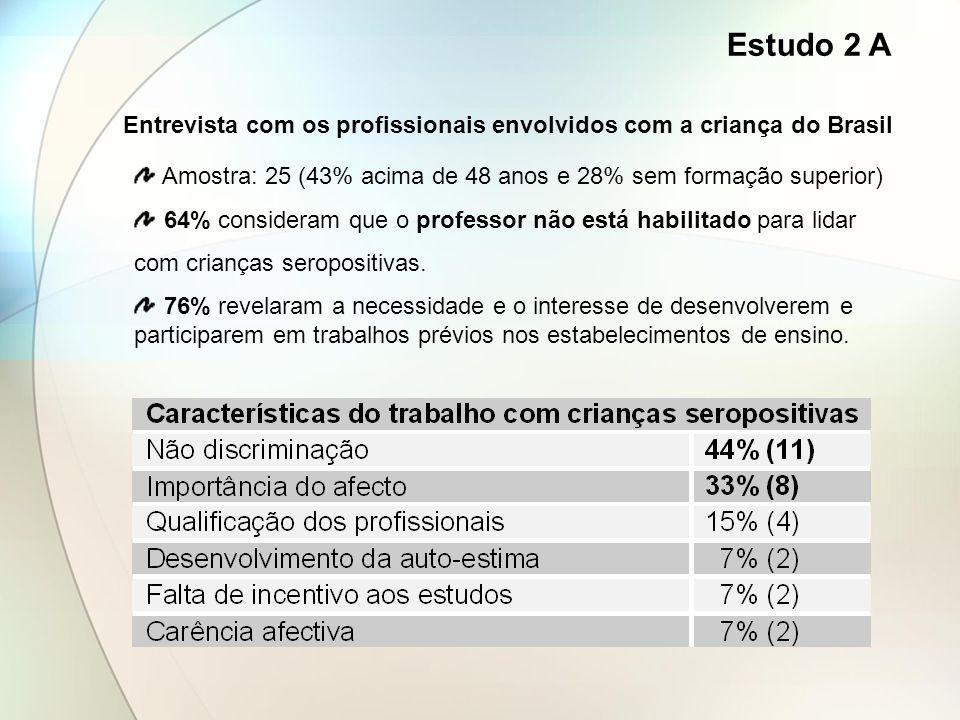 Estudo 2 A Entrevista com os profissionais envolvidos com a criança do Brasil Amostra: 25 (43% acima de 48 anos e 28% sem formação superior) 64% consi