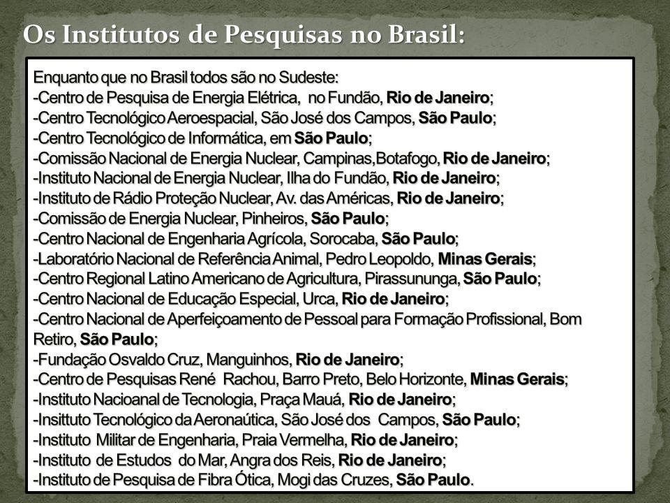 Os Institutos de Pesquisas no Brasil: