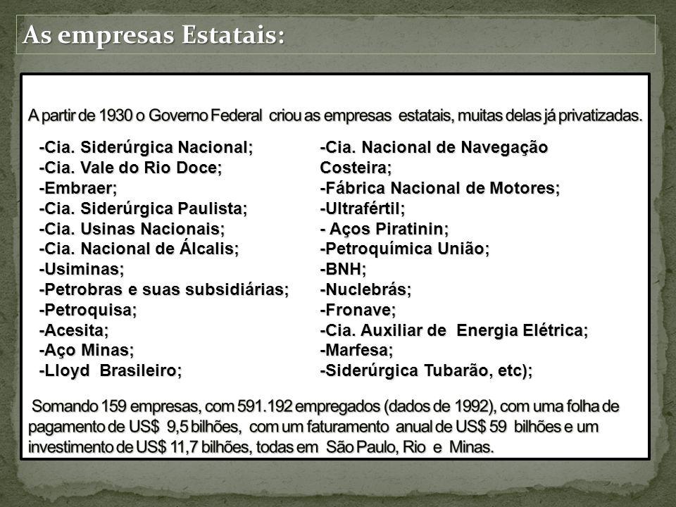 As empresas Estatais: -Cia. Siderúrgica Nacional; -Cia.
