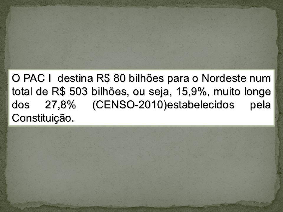 O PAC I destina R$ 80 bilhões para o Nordeste num total de R$ 503 bilhões, ou seja, 15,9%, muito longe dos 27,8% (CENSO-2010)estabelecidos pela Constituição.
