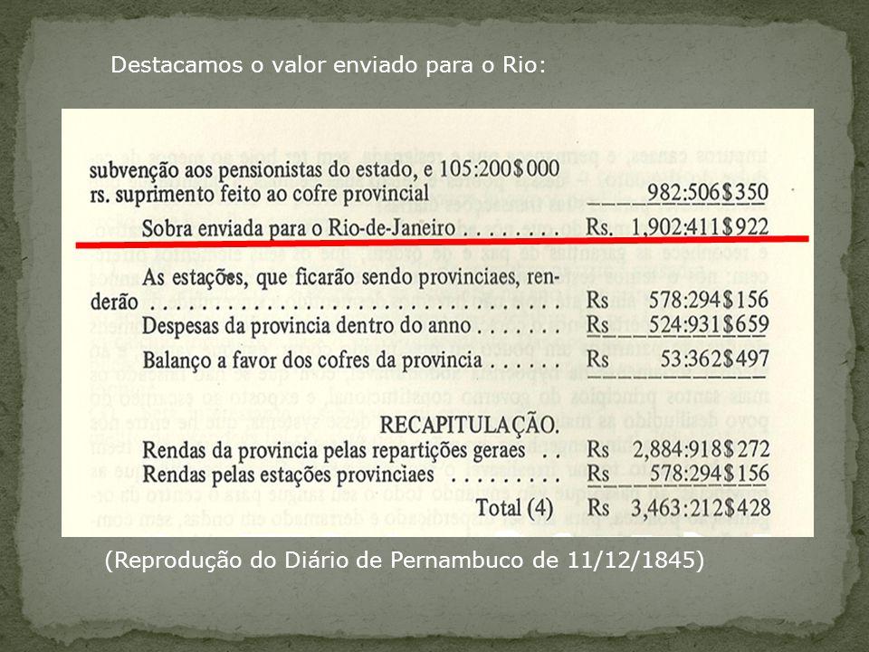 (Reprodução do Diário de Pernambuco de 11/12/1845) Destacamos o valor enviado para o Rio:
