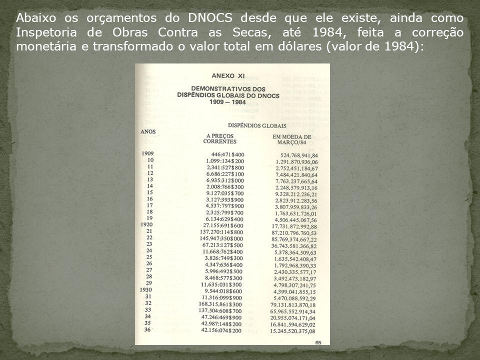 Abaixo os orçamentos do DNOCS desde que ele existe, ainda como Inspetoria de Obras Contra as Secas, até 1984, feita a correção monetária e transformado o valor total em dólares (valor de 1984):