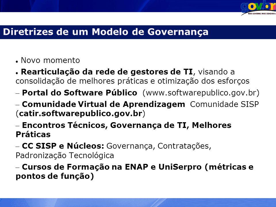 Diretrizes de um Modelo de Governança Novo momento Rearticulação da rede de gestores de TI, visando a consolidação de melhores práticas e otimização d