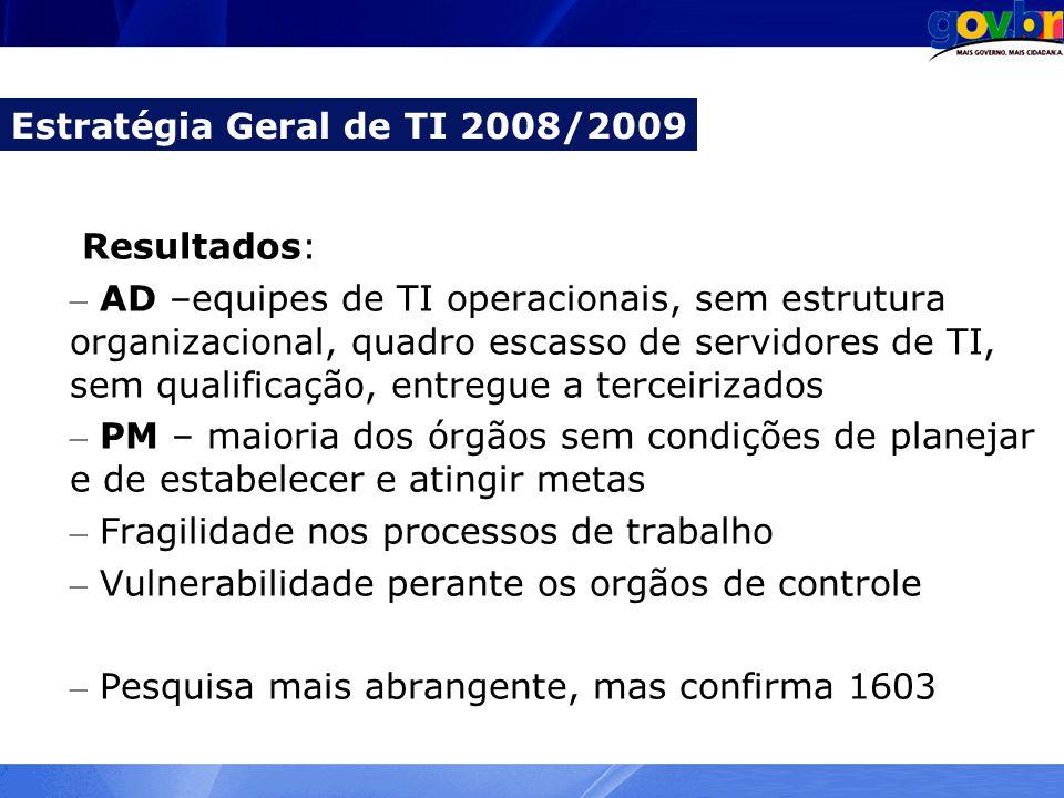 Resultados: – AD –equipes de TI operacionais, sem estrutura organizacional, quadro escasso de servidores de TI, sem qualificação, entregue a terceiriz