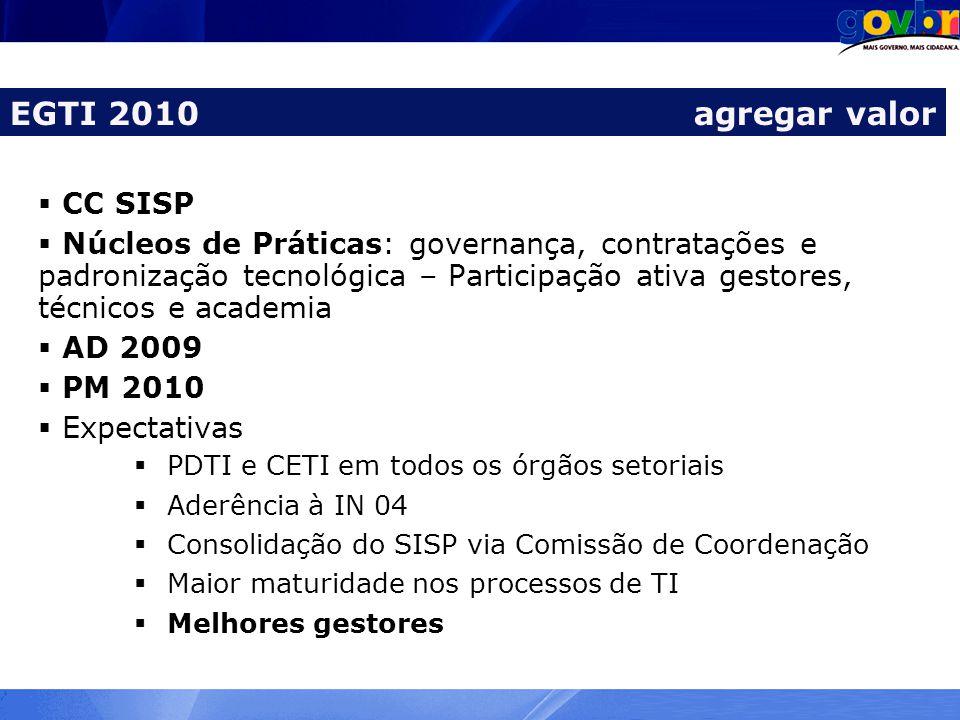CC SISP Núcleos de Práticas: governança, contratações e padronização tecnológica – Participação ativa gestores, técnicos e academia AD 2009 PM 2010 Ex