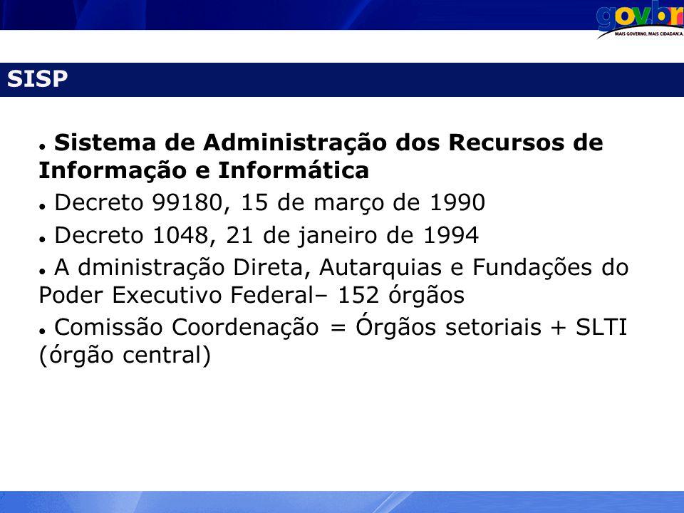 SISP Sistema de Administração dos Recursos de Informação e Informática Decreto 99180, 15 de março de 1990 Decreto 1048, 21 de janeiro de 1994 A dminis