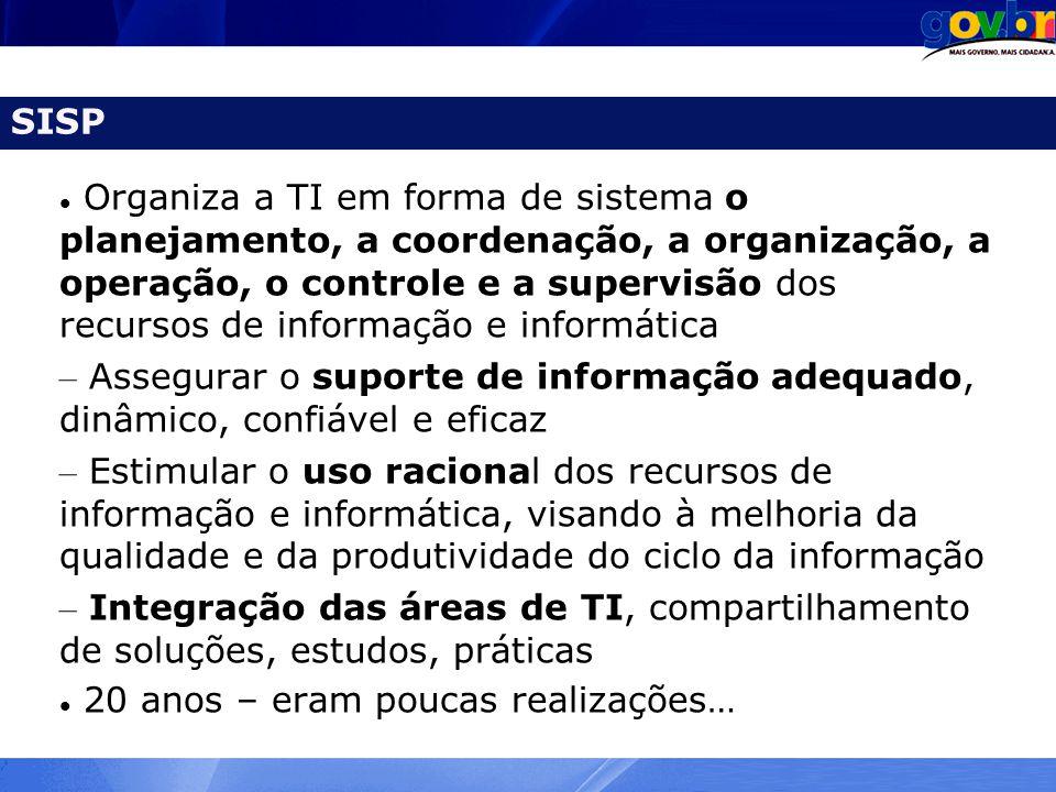 MINISTÉRIO DO PLANEJAMENTO SLTI – Secretaria de Logística e Tecnologia da Informação Orçamento de TI PerguntaSLTI (2009) TCU (2007) SimNão O orçamento de TI do Órgão tem gestão centralizada e coordenada.