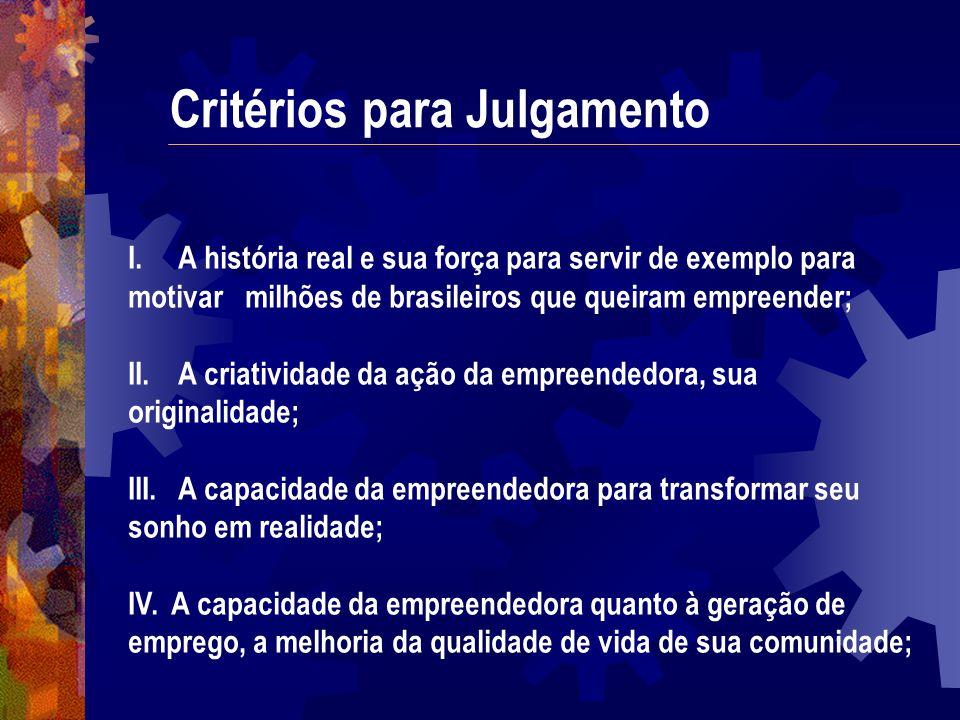 I. A história real e sua força para servir de exemplo para motivar milhões de brasileiros que queiram empreender; II. A criatividade da ação da empree