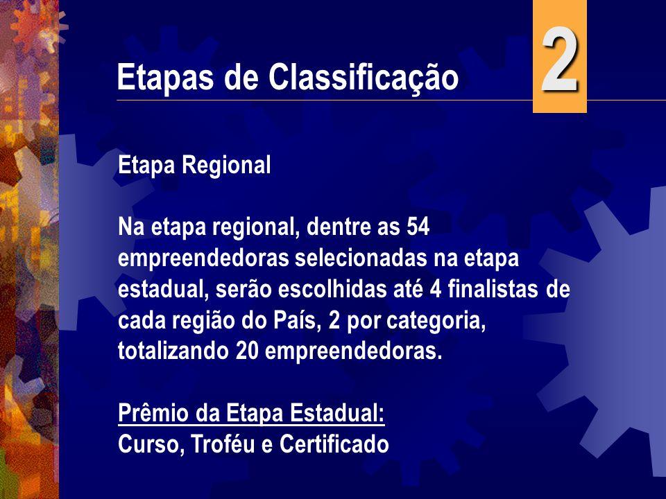 Etapas de Classificação Etapa Regional Na etapa regional, dentre as 54 empreendedoras selecionadas na etapa estadual, serão escolhidas até 4 finalista