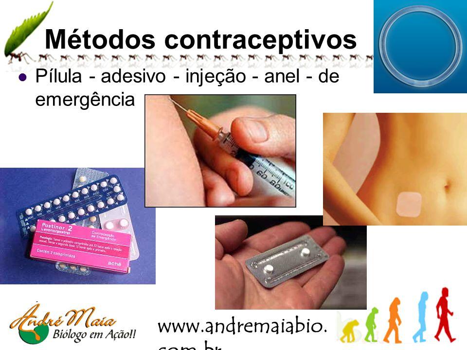 www.andremaiabio. com.br Métodos contraceptivos Espermicida