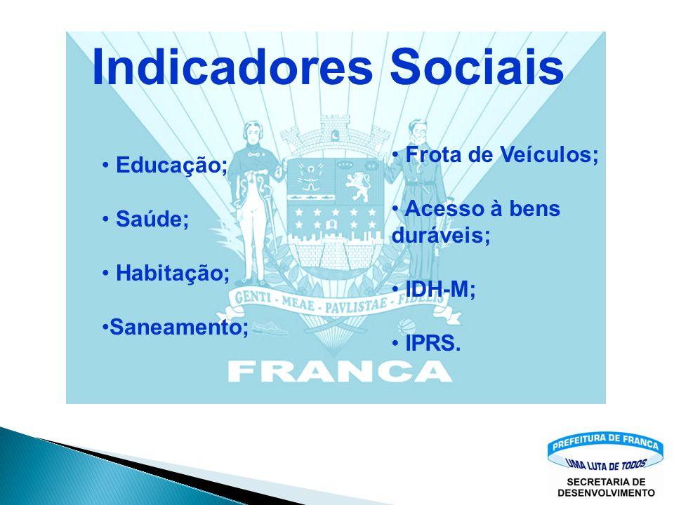 *Em US$ FOB Fonte: Ministério do Desenvolvimento, Indústria e Comércio Exterior. Fundação Seade.