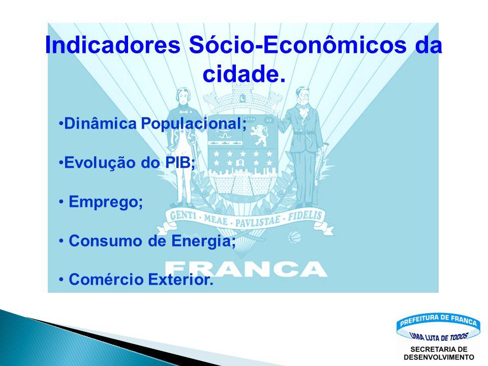 Indicadores Sócio-Econômicos da cidade.