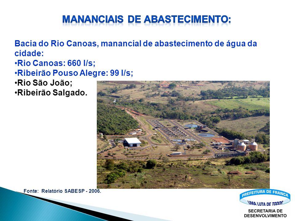Abastecimento de água atual = 99,8% dos domicílios Esgoto Sanitário = 99,3 dos domicílios Fonte: Instituto Brasileiro de Geografia e Estatística – IBG