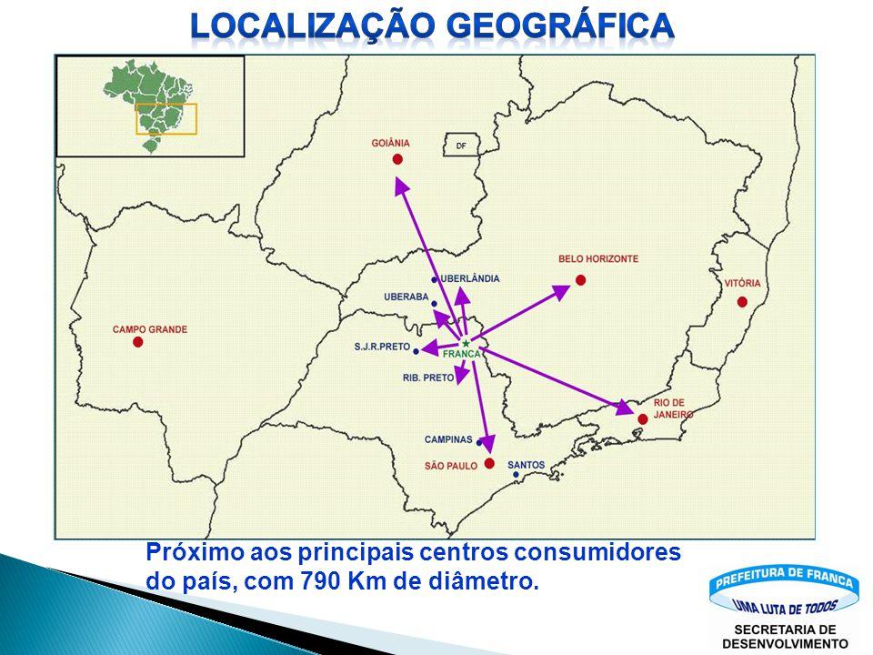 Localização Geográfica; Infra – Estrutura.