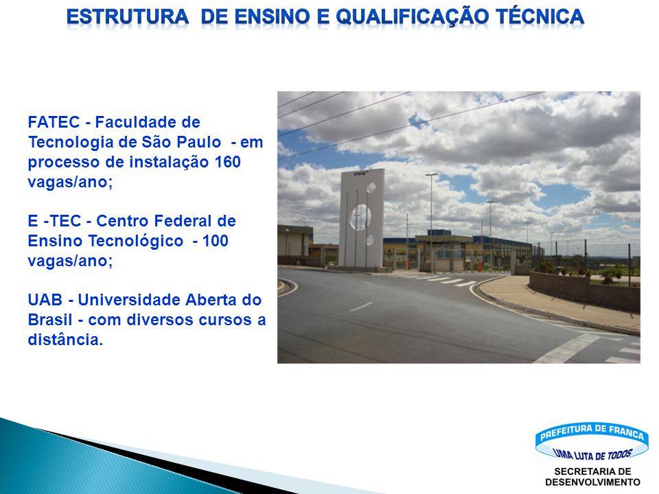 Escolas técnicas: Colégio Técnico Agrícola