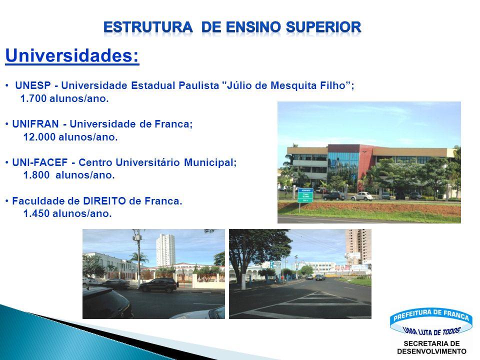 FATEC - Faculdade de Tecnologia de São Paulo - em processo de instalação 160 vagas/ano; E -TEC - Centro Federal de Ensino Tecnológico - 100 vagas/ano;