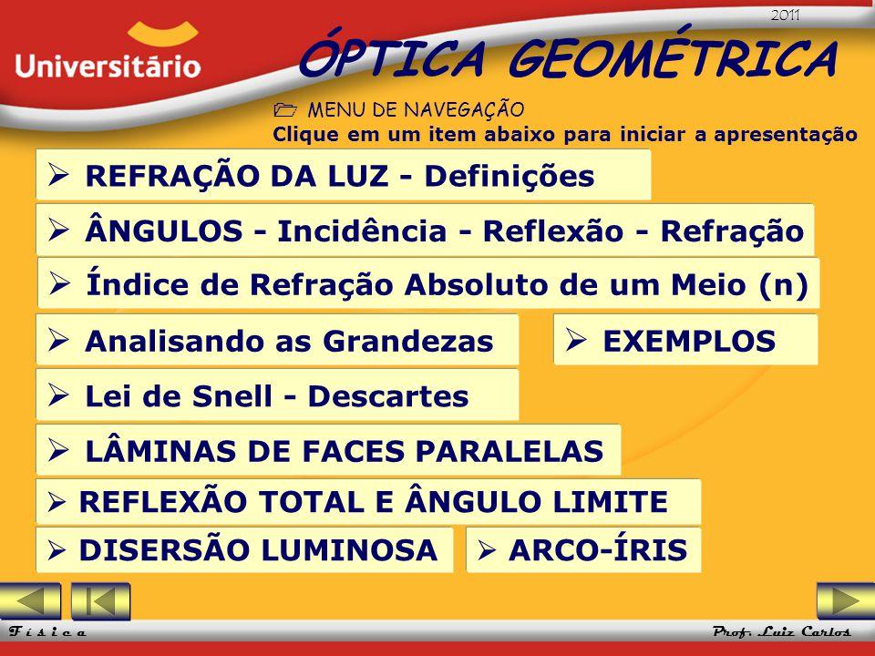 UFRGS 2005 Prof. Luiz Carlos UFRGS 2005 Prof. Luiz Carlos 2011 F í s i c a REFRAÇÃO DA LUZ - Definições ÓPTICA GEOMÉTRICA MENU DE NAVEGAÇÃO Clique em