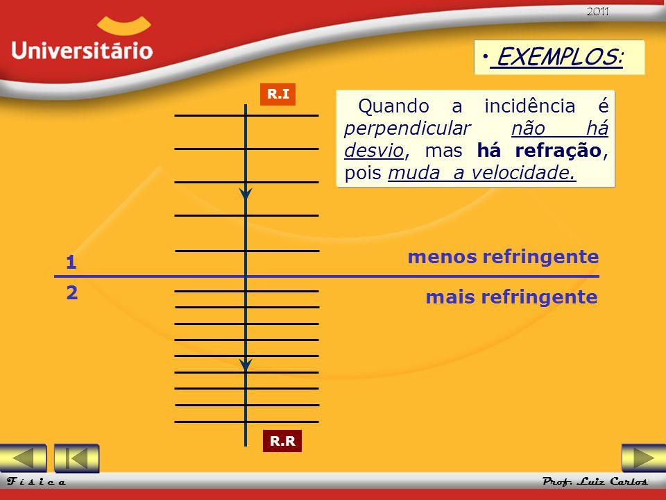 UFRGS 2005 Prof. Luiz Carlos UFRGS 2005 Prof. Luiz Carlos 2011 F í s i c a EXEMPLOS: 1 2 R.I R.R menos refringente mais refringente Quando a incidênci