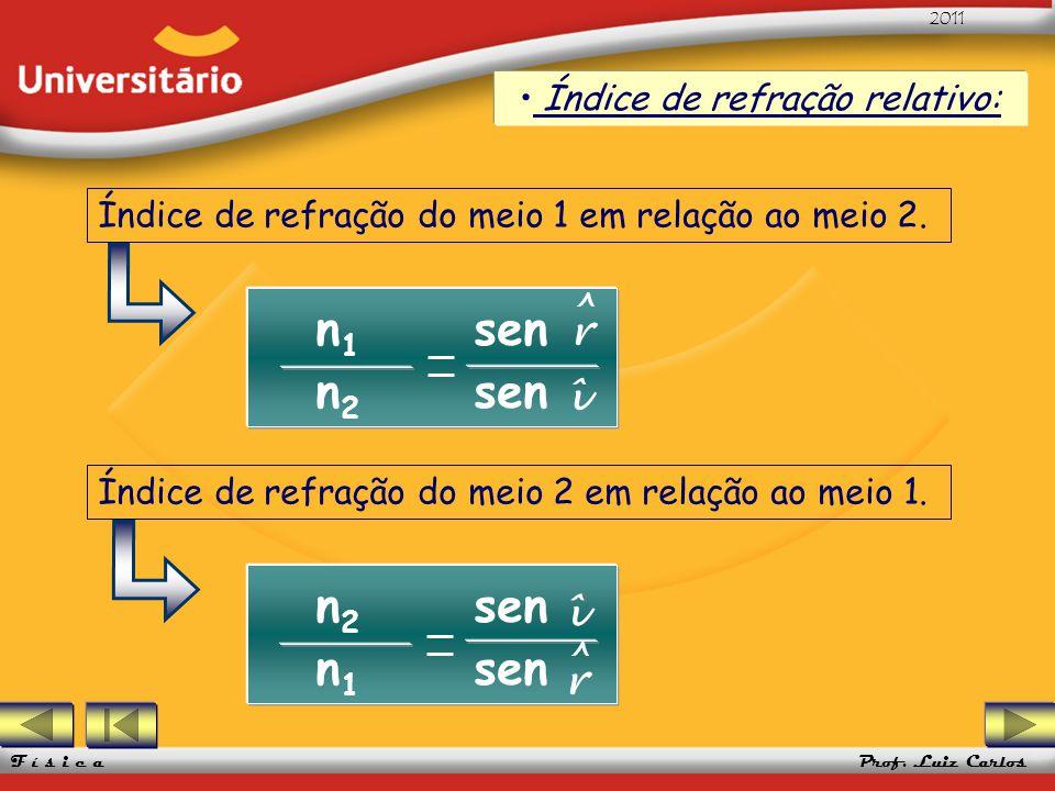 UFRGS 2005 Prof. Luiz Carlos UFRGS 2005 Prof. Luiz Carlos 2011 F í s i c a Índice de refração relativo: Índice de refração do meio 1 em relação ao mei