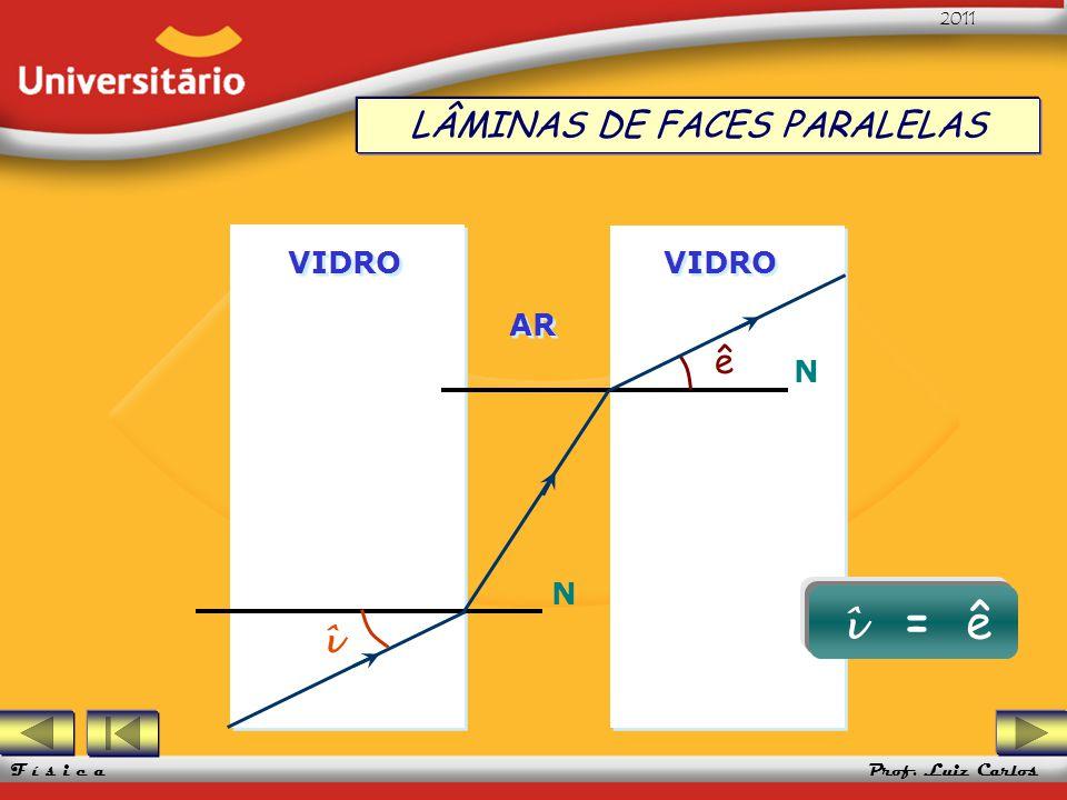 UFRGS 2005 Prof. Luiz Carlos UFRGS 2005 Prof. Luiz Carlos 2011 F í s i c a VIDRO LÂMINAS DE FACES PARALELAS N N ê î = ê AR î