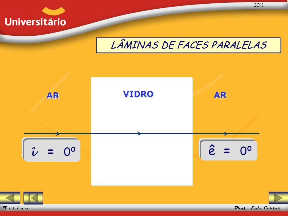 UFRGS 2005 Prof. Luiz Carlos UFRGS 2005 Prof. Luiz Carlos 2011 F í s i c a LÂMINAS DE FACES PARALELAS AR VIDRO AR î = 0 o ê = 0 o