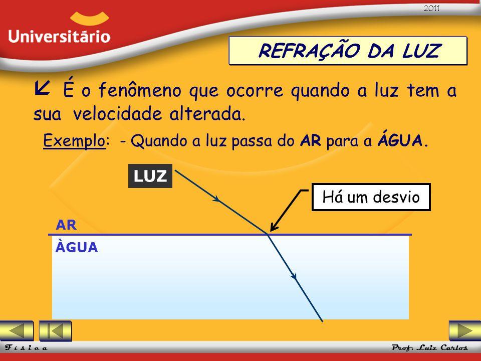 UFRGS 2005 Prof. Luiz Carlos UFRGS 2005 Prof. Luiz Carlos 2011 F í s i c a REFRAÇÃO DA LUZ É o fenômeno que ocorre quando a luz tem a sua velocidade a