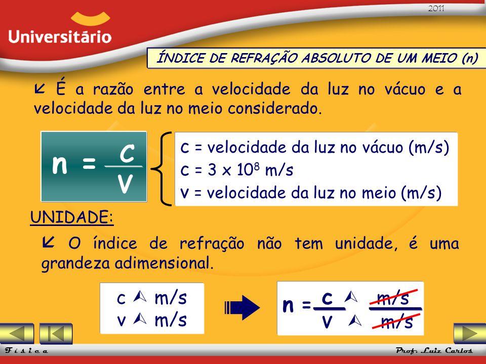 UFRGS 2005 Prof. Luiz Carlos UFRGS 2005 Prof. Luiz Carlos 2011 F í s i c a ÍNDICE DE REFRAÇÃO ABSOLUTO DE UM MEIO (n) É a razão entre a velocidade da
