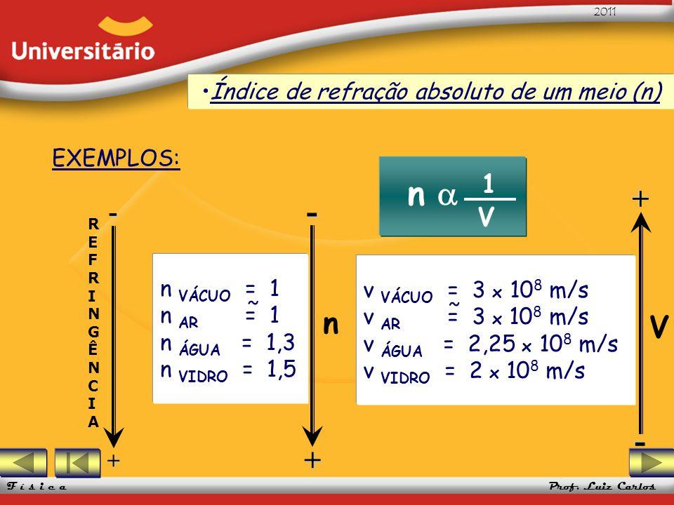 UFRGS 2005 Prof. Luiz Carlos UFRGS 2005 Prof. Luiz Carlos 2011 F í s i c a EXEMPLOS: Índice de refração absoluto de um meio (n) n VÁCUO = 1 n AR = 1 n