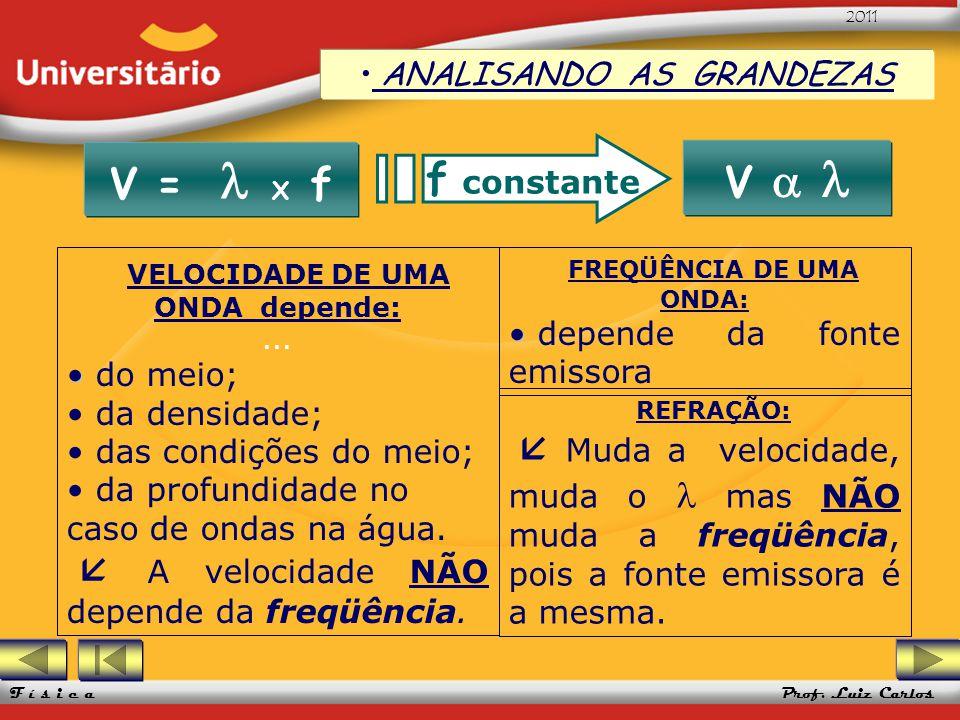 UFRGS 2005 Prof. Luiz Carlos UFRGS 2005 Prof. Luiz Carlos 2011 F í s i c a ANALISANDO AS GRANDEZAS V = X f VELOCIDADE DE UMA ONDA depende:... do meio;