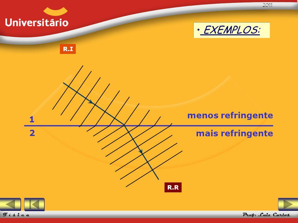 UFRGS 2005 Prof. Luiz Carlos UFRGS 2005 Prof. Luiz Carlos 2011 F í s i c a 1 2 EXEMPLOS: R.I R.R menos refringente mais refringente