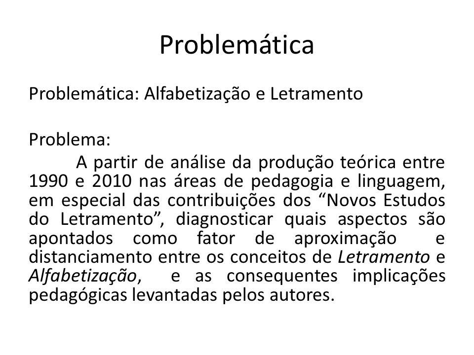 Problemática Problemática: Alfabetização e Letramento Problema: A partir de análise da produção teórica entre 1990 e 2010 nas áreas de pedagogia e lin