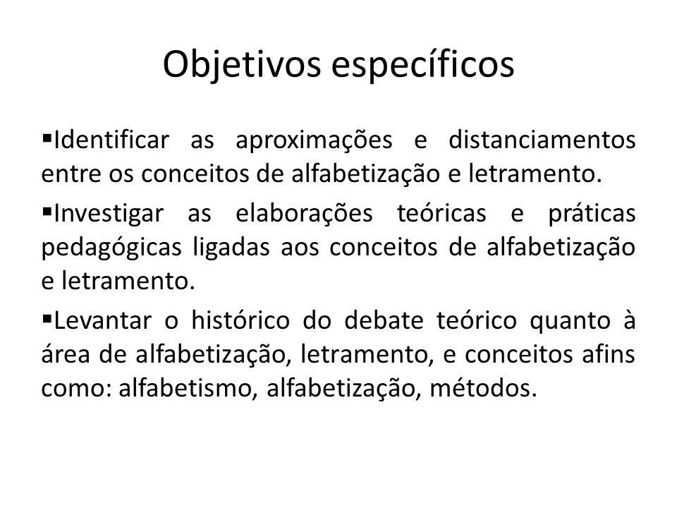 Objetivos específicos Identificar as aproximações e distanciamentos entre os conceitos de alfabetização e letramento. Investigar as elaborações teóric