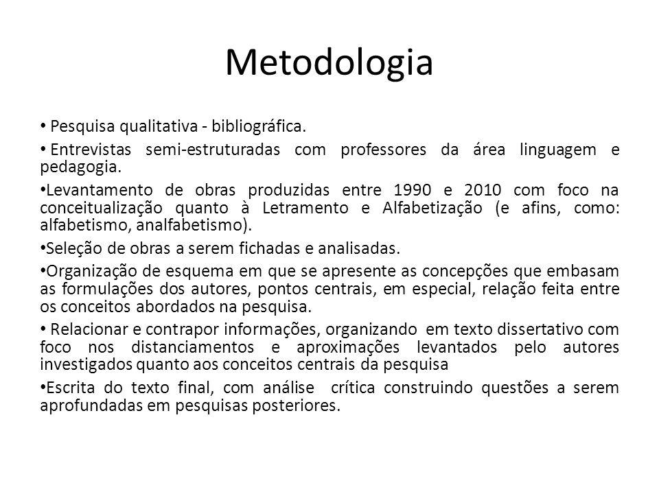 Metodologia Pesquisa qualitativa - bibliográfica. Entrevistas semi-estruturadas com professores da área linguagem e pedagogia. Levantamento de obras p