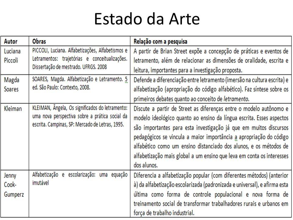 Referências SOARES, Magda.Alfabetização e Letramento.