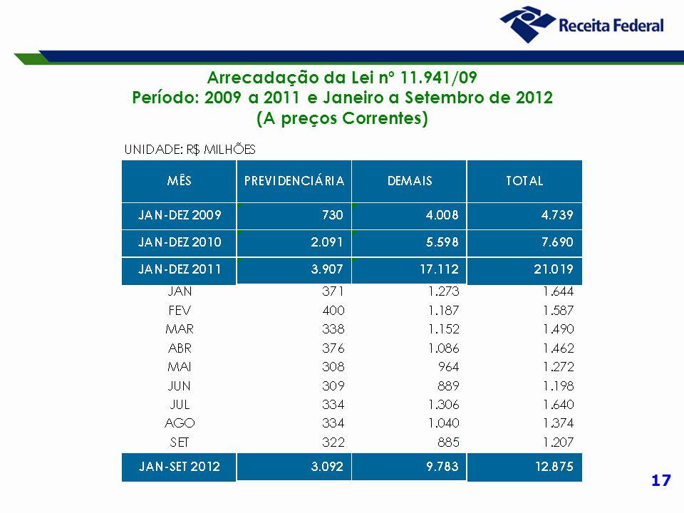 17 Arrecadação da Lei nº 11.941/09 Período: 2009 a 2011 e Janeiro a Setembro de 2012 (A preços Correntes)