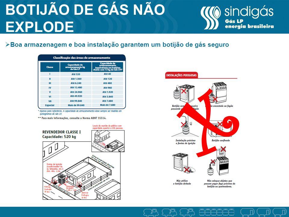 BOTIJÃO DE GÁS NÃO EXPLODE Boa armazenagem e boa instalação garantem um botijão de gás seguro x