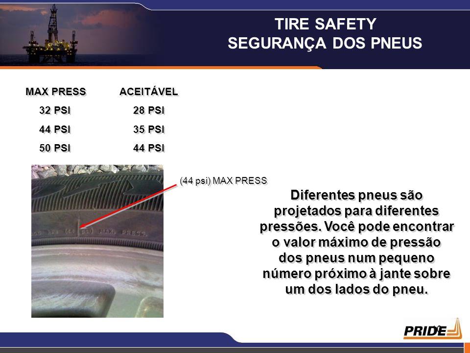 10 MAX PRESSACEITÁVEL 32 PSI28 PSI 44 PSI35 PSI 50 PSI44 PSI MAX PRESSACEITÁVEL 32 PSI28 PSI 44 PSI35 PSI 50 PSI44 PSI Diferentes pneus são projetados