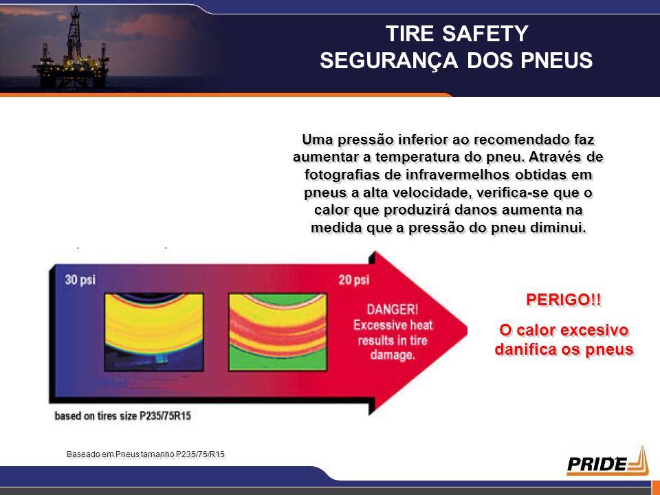 11 Uma pressão inferior ao recomendado faz aumentar a temperatura do pneu. Através de fotografias de infravermelhos obtidas em pneus a alta velocidade