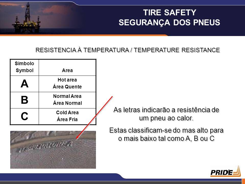 18 RESISTENCIA À TEMPERATURA / TEMPERATURE RESISTANCE As letras indicarão a resistência de um pneu ao calor. Estas classificam-se do mas alto para o m