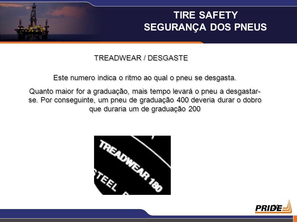 20 TREADWEAR / DESGASTE Este numero indica o ritmo ao qual o pneu se desgasta. Quanto maior for a graduação, mais tempo levará o pneu a desgastar- se.