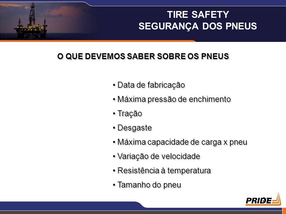 21 O QUE DEVEMOS SABER SOBRE OS PNEUS Data de fabricação Máxima pressão de enchimento Tração Desgaste Máxima capacidade de carga x pneu Variação de ve