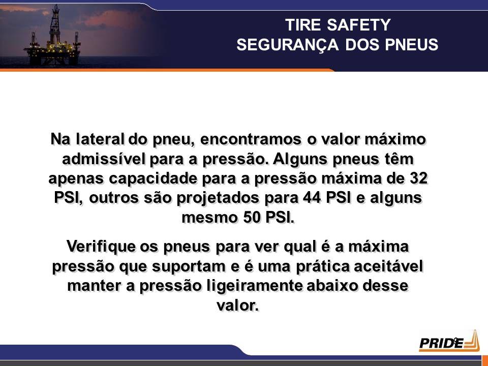 20 TREADWEAR / DESGASTE Este numero indica o ritmo ao qual o pneu se desgasta.